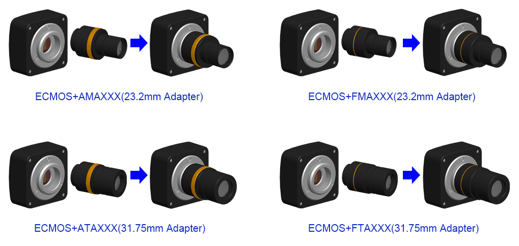 Extension of ECMOS with Microscope or Telescope Adapter