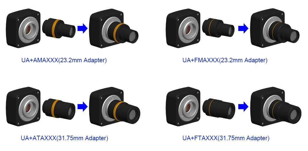 Extension of UA with Microscope or Telescope Adapter