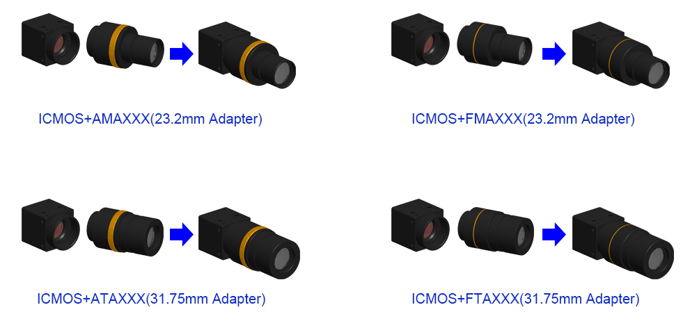 Extension of ICMOS with Microscope or Telescope Adapter